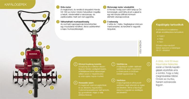 Honda Kapálógép - További információk